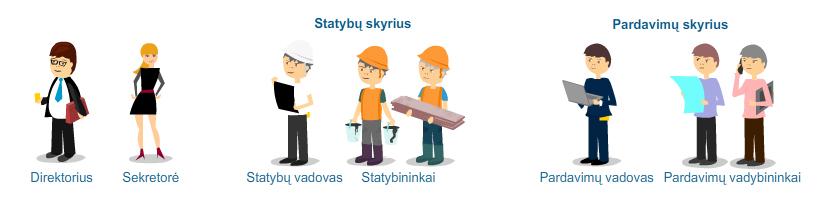 statybų bendrovės kolektyvas